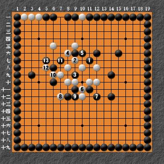 19路詰碁 問題⑦ 失敗図3