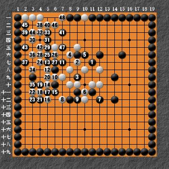 19路詰碁 問題⑦ 失敗図7
