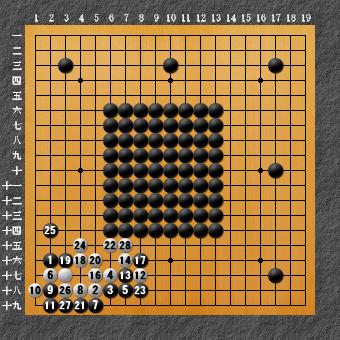 六死七生 変化図2ー2