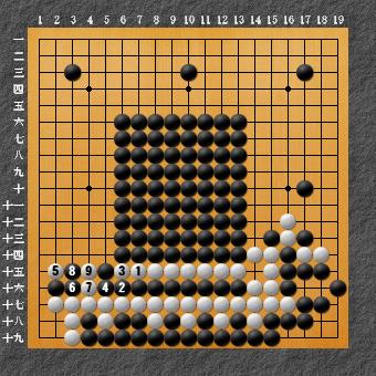 六死七生 失敗図1-2ーある種の変化2