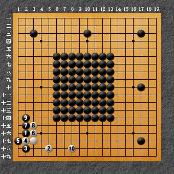 六死七生 失敗図1-4