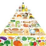 植物ベースのタンパク質制限食でTORとIGF-1を抑え込んで長寿|栄養学サイトのNutritionFacts.orgを見よう