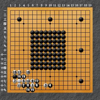 六死七生3 失敗図7-2