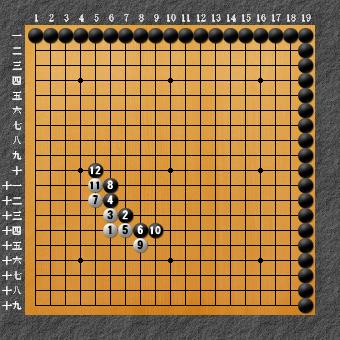 囲碁ひも理論 変化図1-1