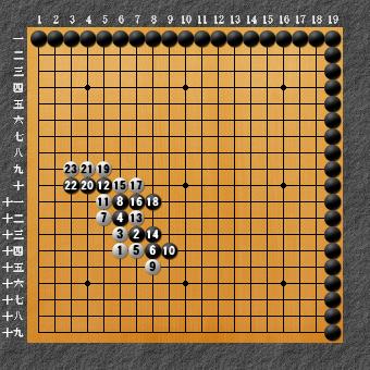 囲碁ひも理論 変化図1-2