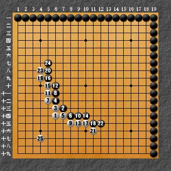 囲碁ひも理論 回答図1-4