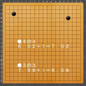 囲碁ひも理論2 回答